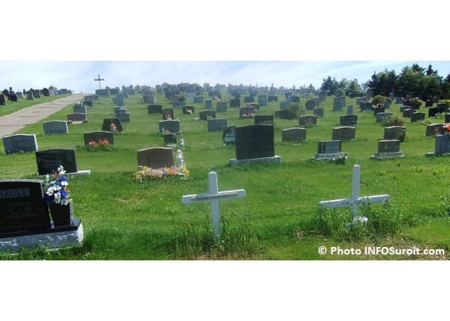 Restrictions dans les cimetières